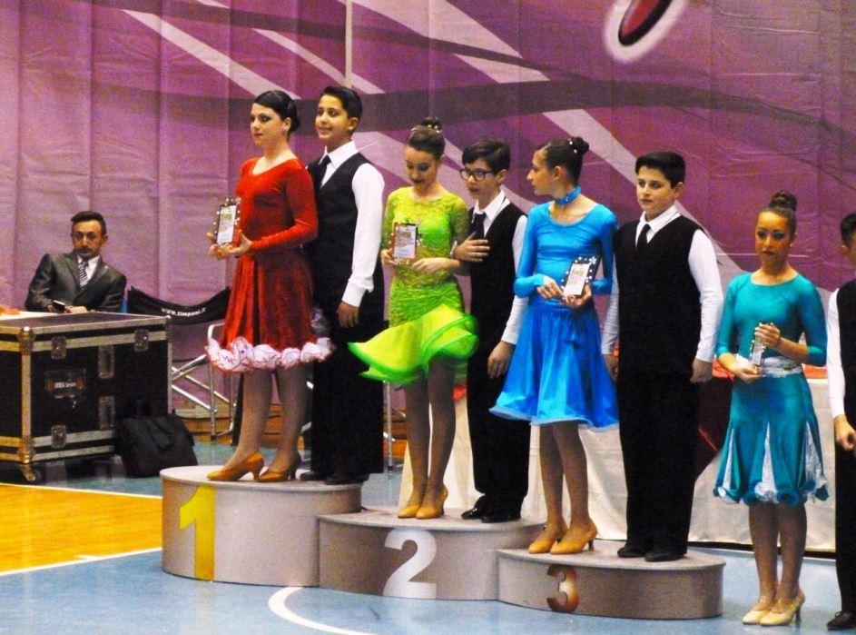 """Danza, 5° Trofeo """"Agari Coreu'o"""": tre podi per la coppia ciancianese Alessandra Scardino e Simone Pulizzi"""